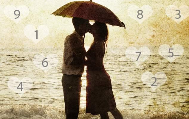 Нумерология совместимости по дате рождения и дню знакомства
