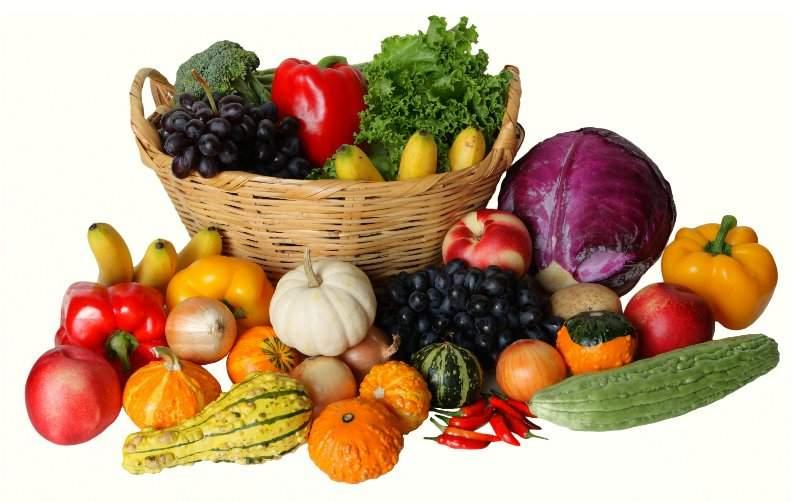 Нумерология вашего питания