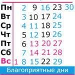 20518 Лев гороскоп на ноябрь 2020 года