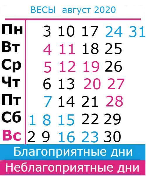Весы гороскоп на август 2020 года
