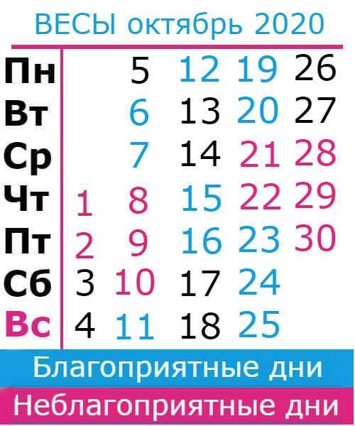 Весы гороскоп на октябрь 2020 года