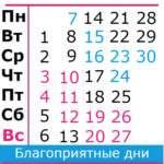 20508 Водолей гороскоп на сентябрь 2020 года