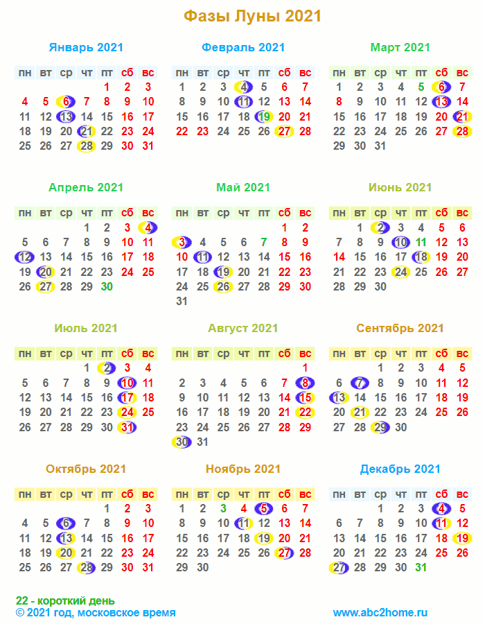 Лунный календарь садовода и огородника на январь 2021 года