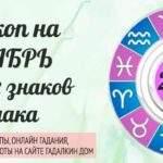 21271 Гороскоп на Декабрь 2020 года по всем знакам Зодиака для женщин и мужчин
