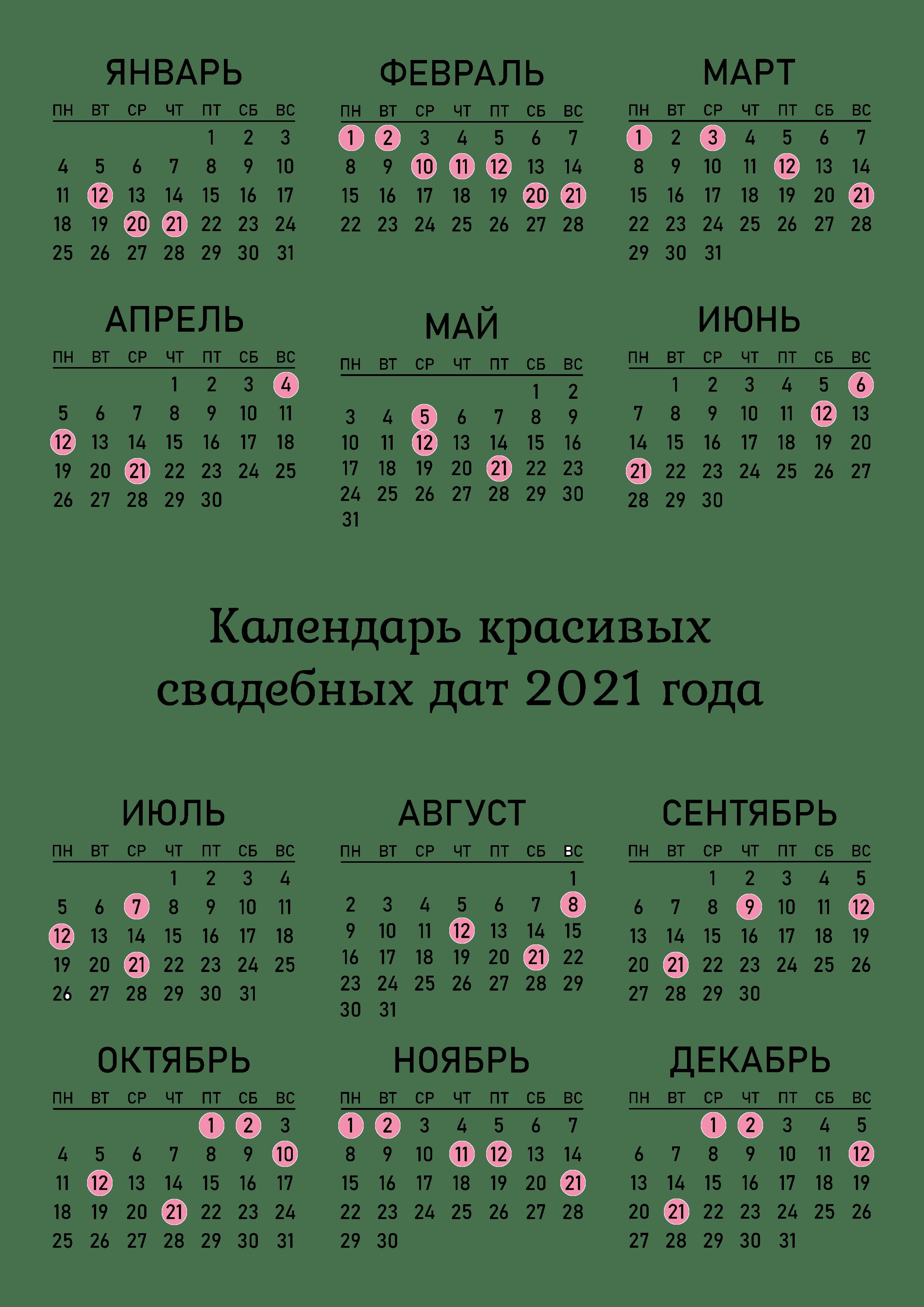 Свадьба 2 марта 2021 года по лунному календарю