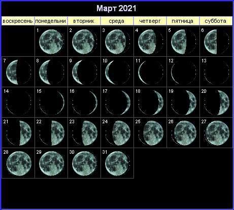 Лунный календарь на март 2021 года. Полнолуние и новолуние в марте 2021 года