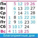 21413 Рыбы гороскоп на апрель 2021 года