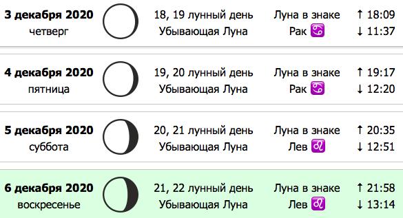 Лунный календарь красоты и здоровья на 3 декабря 2021 года