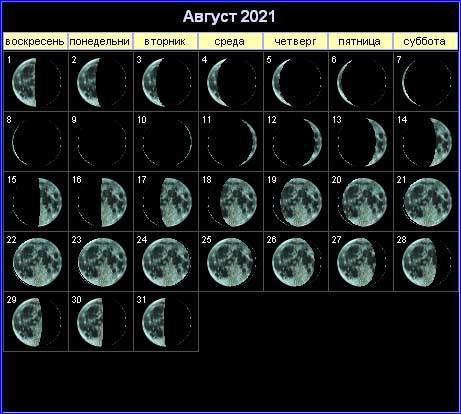 21606 Лунный календарь на август 2021 года
