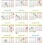 21612 Лунный календарь стрижек на август 2021