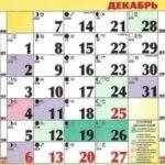 21851 Лунный календарь садовода и огородника на сентябрь 2021 года