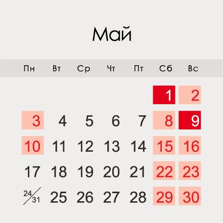 21869 Гороскоп на неделю с 3 по 9 мая 2021 года