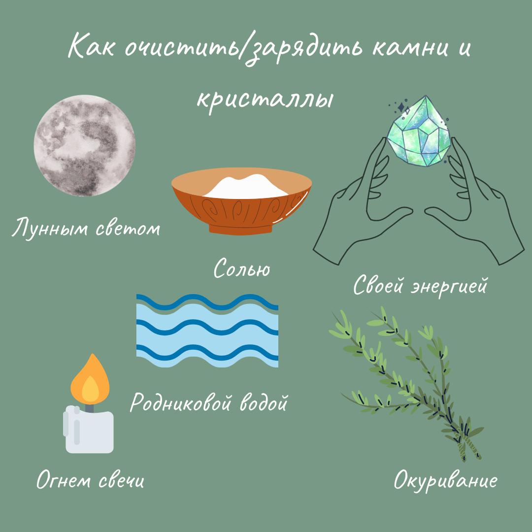 Как очистить/зарядить камни и кристаллы