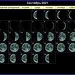 21849 Лунный календарь садовода и огородника на сентябрь 2021 года