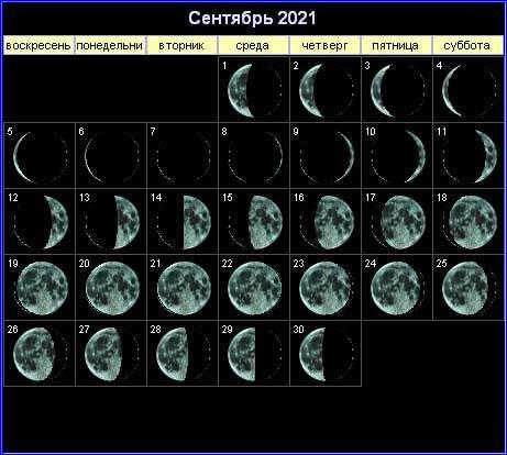 21849 Лунный календарь на сентябрь 2021 года
