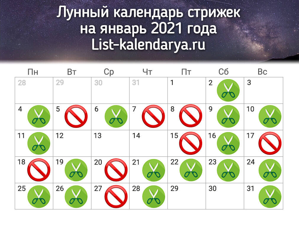 Лунный календарь стрижек на сентябрь 2021